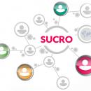 Oprogramowania KQS – Sucro